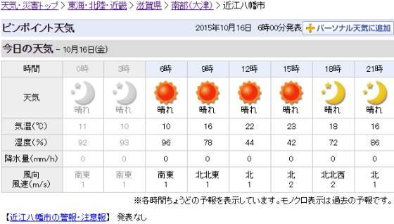 近江八幡市の天気   Yahoo 天気・災害_ts.jpg