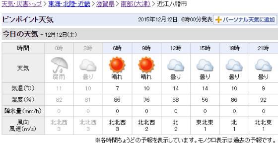 近江八幡市の天気   Yahoo 天気・災害_s.jpg