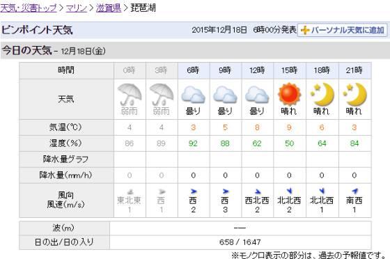 2015-12-18_滋賀県   琵琶湖   Yahoo 天気・災害.jpg