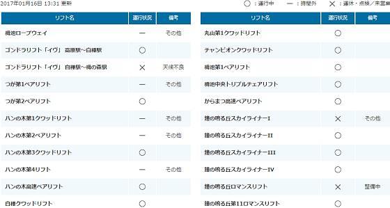 2017-01-16_栂池リフト運行状況_ts.jpg