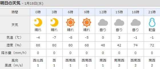 2017-01-17_明日の天気_ts.jpg