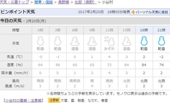 2017-02-20_小谷村の天気   Yahoo 天気・災害.jpg