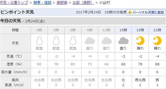 2017-02-24_小谷村の天気   Yahoo 天気・災害_s.jpg