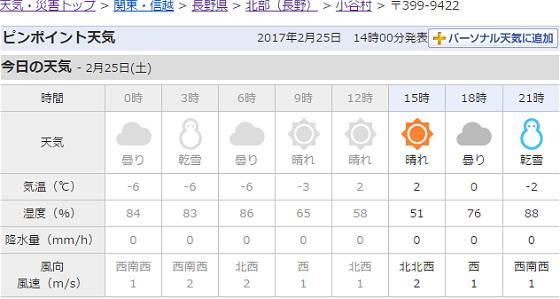 2017-02-25_小谷村(〒399 9422)の天気   Yahoo 天気・災害_ts.jpg