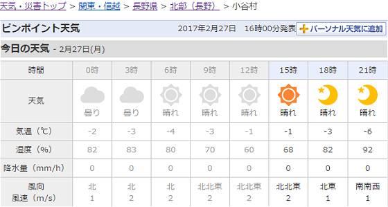 2017-02-27_小谷村の天気   Yahoo 天気・災害_s.jpg