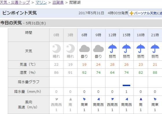 2017-05-31_琵琶湖天気.jpg