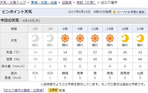 2017-06-15_近江八幡市天気_ts.jpg