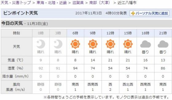 2017-11-03_近江八幡市天気_s.jpg