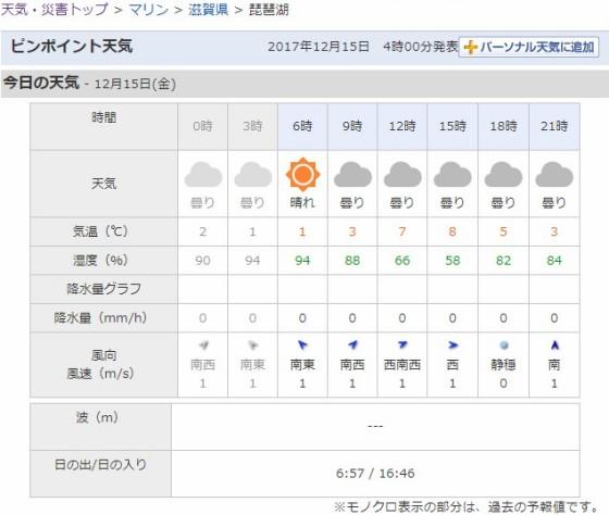 2017-12-15_Yahoo!天気予報_琵琶湖_ts.jpg