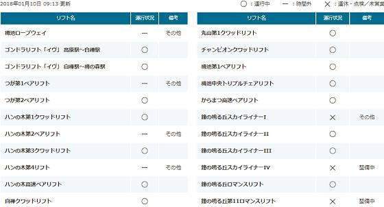 2018-01-10_栂池高原スキー場リフト運行_ts.jpg