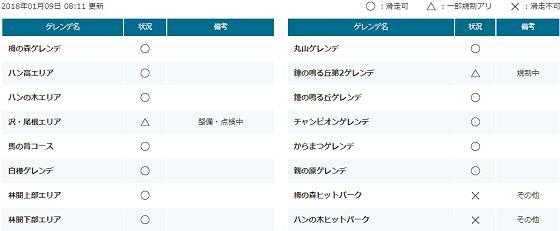 2018-01-11_栂池ゲレンデ_ts.jpg