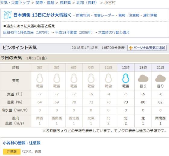2018-01-12_小谷村Yahoo天気_ts.jpg