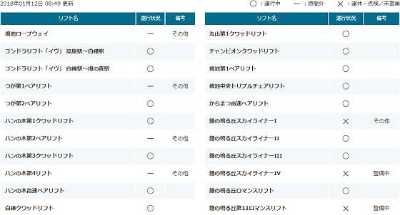 2018-01-12_栂池リフト運行状況_ts.jpg