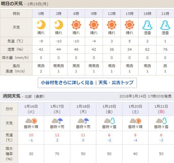 2018-01-14_小谷村の明日以降の天気_ts.jpg
