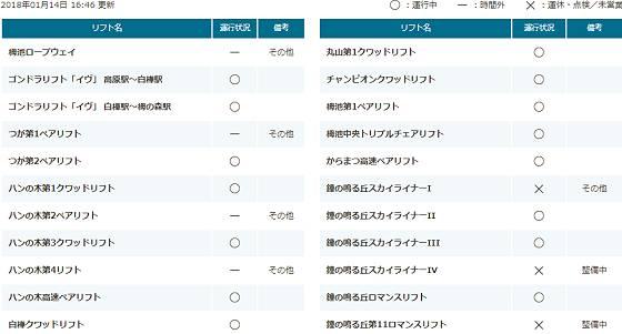 2018-01-15_栂池リフト運行状況_ts.jpg