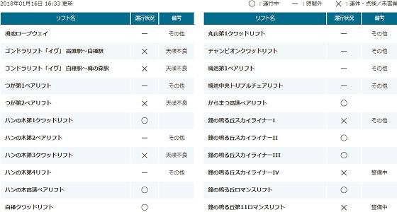 2018-01-16_リフト運行状況_ts.jpg