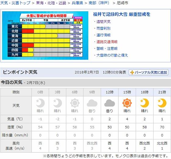 2018-02-07_yahoo天気尼崎_ts.jpg