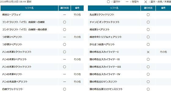 2018-02-15_リフト運行_ts.jpg