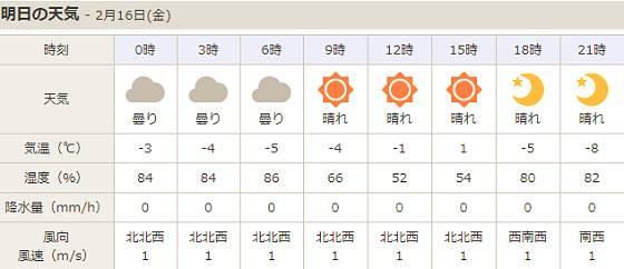 2018-02-15_小谷村明日の天気_ts.jpg