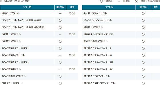 2018-02-16_リフト運行_ts.jpg