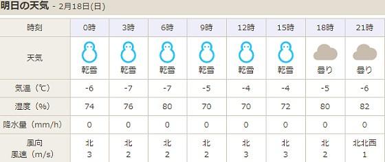 2018-02-17_小谷村明日の天気_ts.jpg