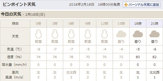 2018-02-18_小谷村天気_ts.jpg