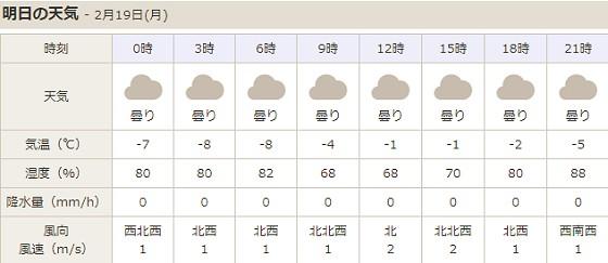 2018-02-18_小谷村明日の天気_ts.jpg