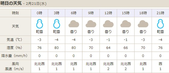 2018-02-20_小谷村明日の天気_ts.jpg