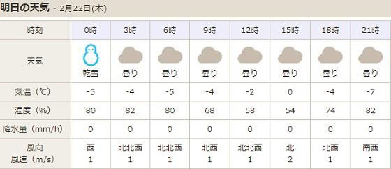 2018-02-21_小谷村明日の天気_ts.jpg
