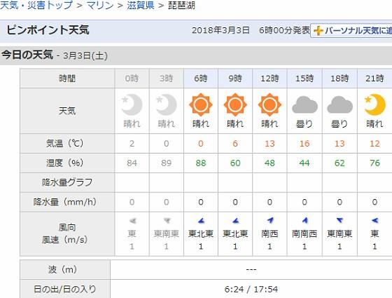 2018-03-03_琵琶湖天気_ts.jpg