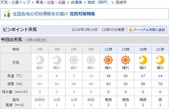 Yahoo天気予報_ts.jpg