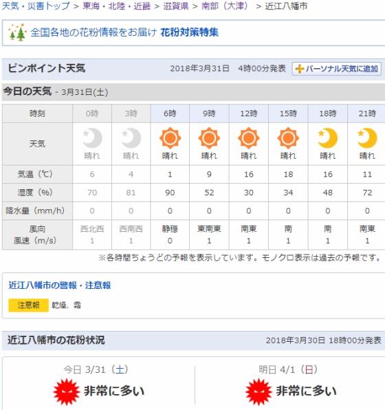 2018-03-31_Yahoo天気・近江八幡_ts.jpg