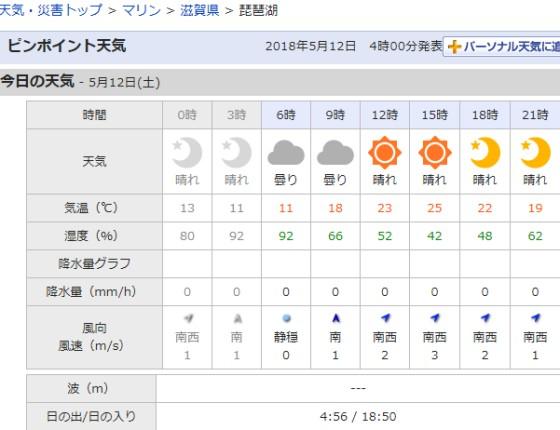 2018-05-12_0630_琵琶湖天気_ts.jpg
