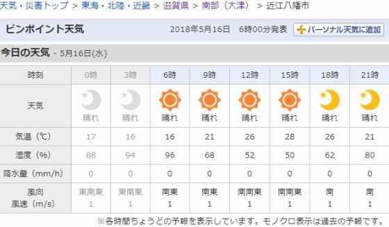 2018-05-16_近江八幡市天気_ts.jpg