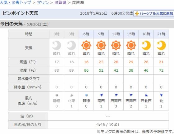 2018-05-26_0658_琵琶湖天気_ts.jpg