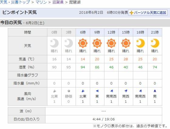 2018-06-02_0700_琵琶湖_ts.jpg