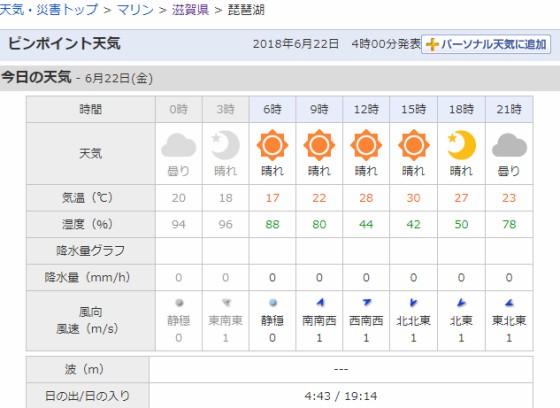 2018-06-22_琵琶湖天気_ts.jpg