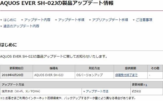 NTT_Soft_Update_ts.jpg