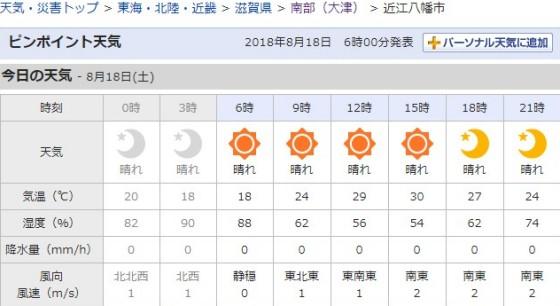 2018-08-18近江八幡市天気.jpg