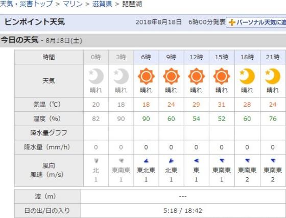 2018-08-18琵琶湖天気.jpg