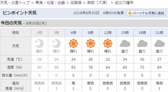 2018-08-30_近江八幡天気.jpg