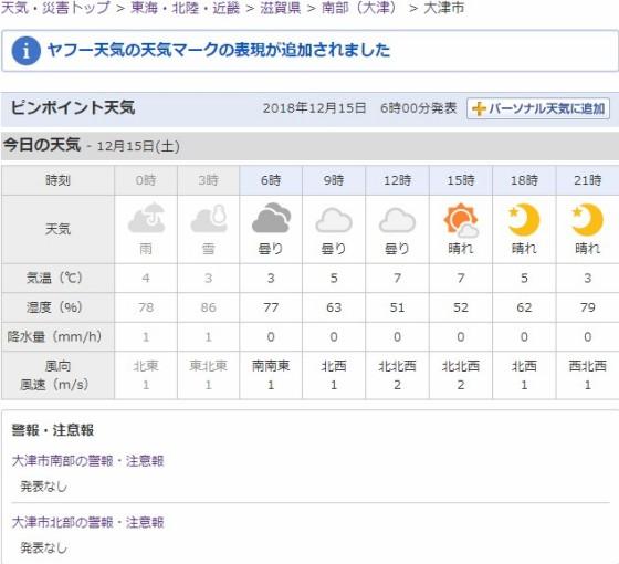 2018-12-15_天気大津市_ts.jpg