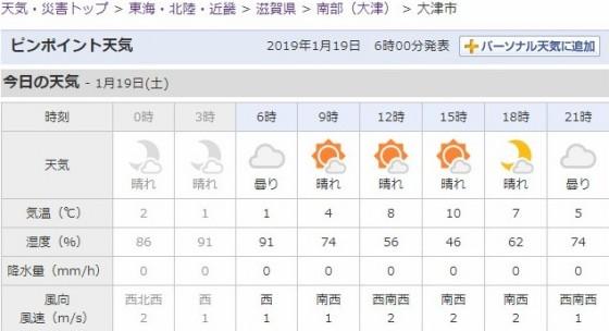 2019-01-19_大津市天気予報_ts.jpg