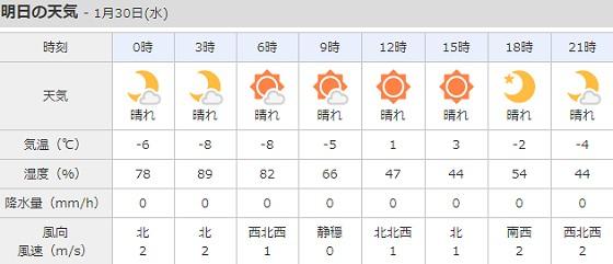 2019-01-29_Yahoo天気・小谷村_明日の天気_s.jpg