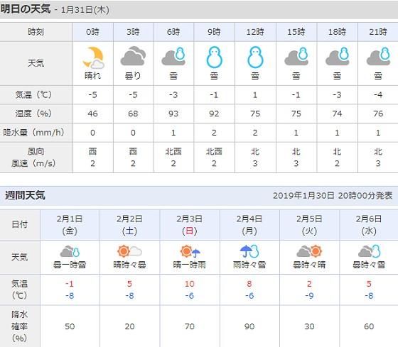2019-01-30_小谷村_明日の天気・週間天気.jpg