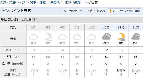 2019-02-01_Yahoo小谷村天気予報_ts.jpg
