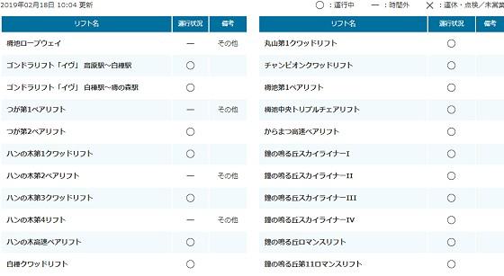 2019-02-18_栂池リフト_ts.jpg