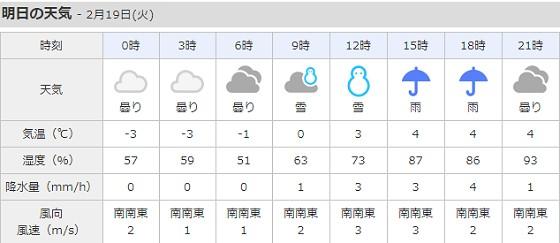 2019-02-18_明日の天気_ts.jpg