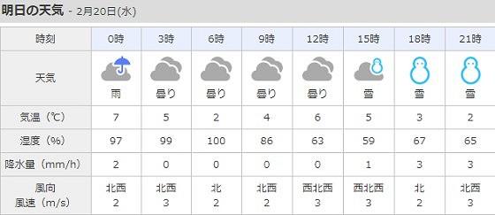 2019-02-19_明日の予報_ts.jpg