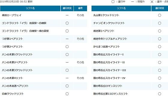 2019-02-20_栂池リフト_ts.jpg